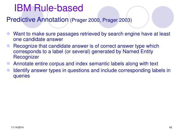 IBM Rule-based