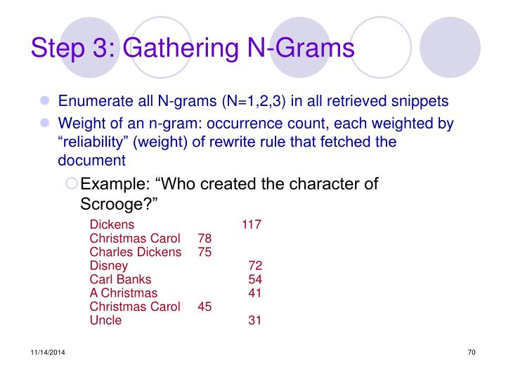 Step 3: Gathering N-Grams