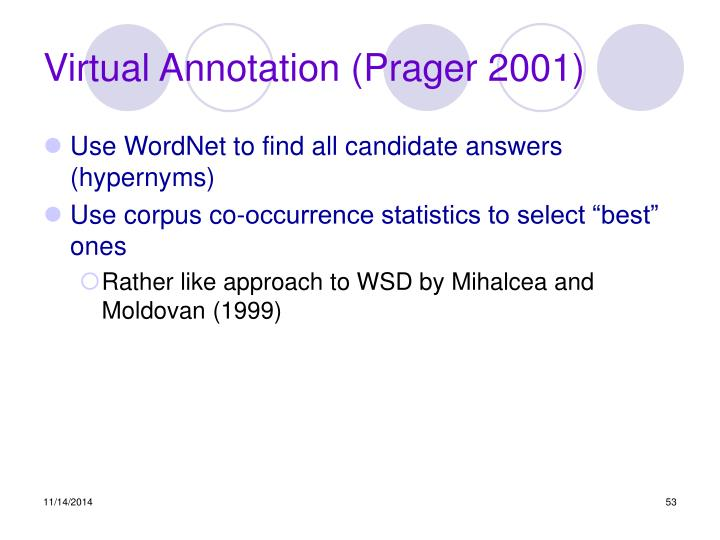 Virtual Annotation (Prager 2001)