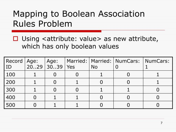 Mapping to Boolean Association Rules Problem