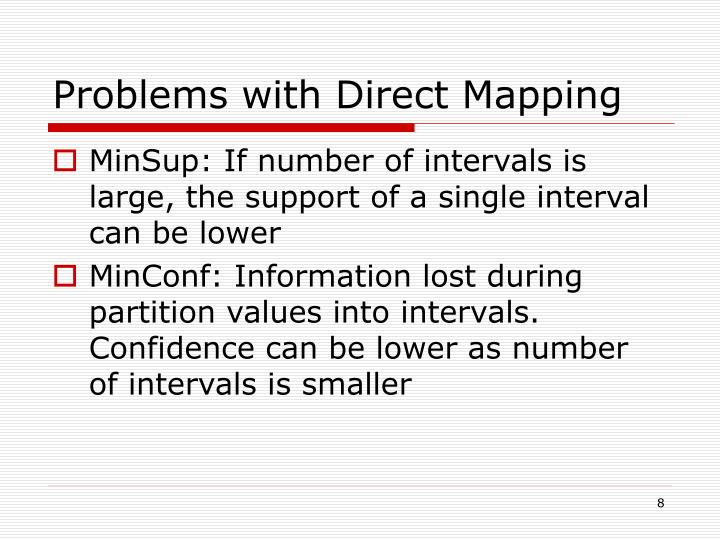 Problems with Direct Mapping