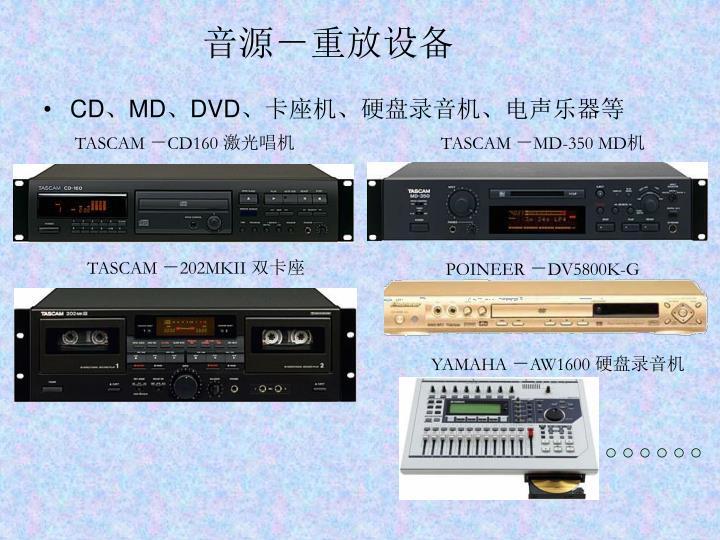 音源-重放设备