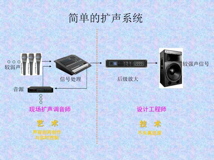 简单的扩声系统