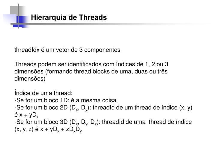 Hierarquia de Threads