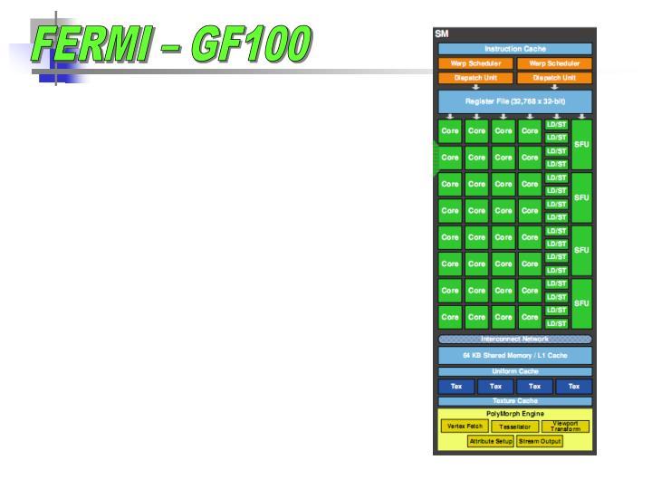 FERMI – GF100