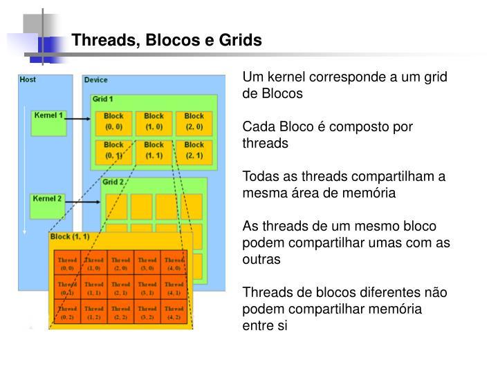 Threads, Blocos e Grids