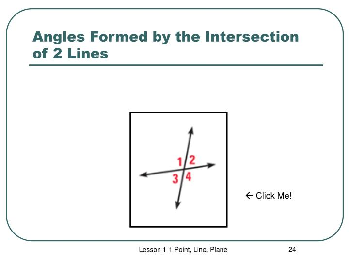 Angles Formed by the Intersection of 2 Lines
