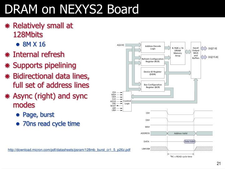 DRAM on NEXYS2 Board