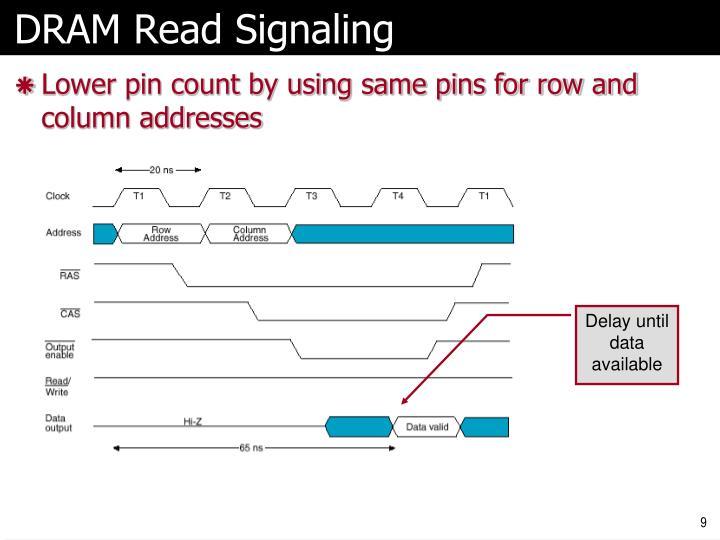 DRAM Read Signaling