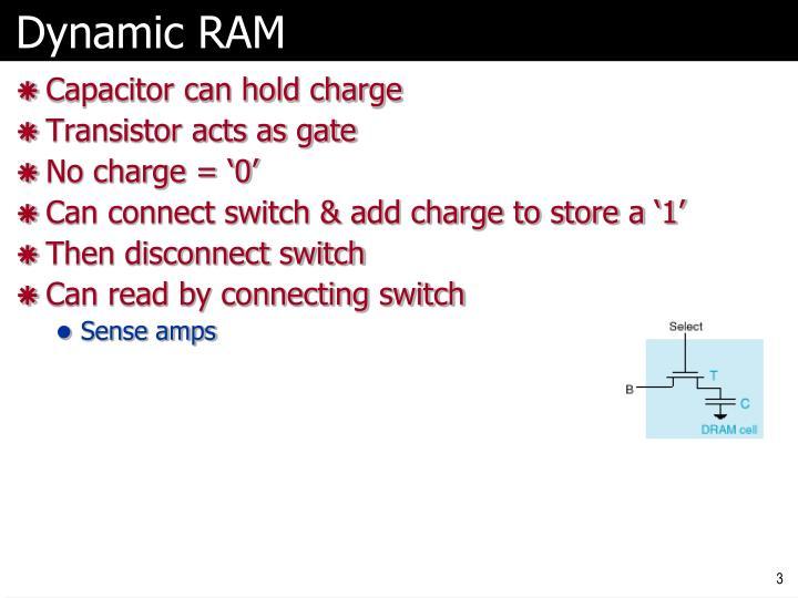 Dynamic RAM