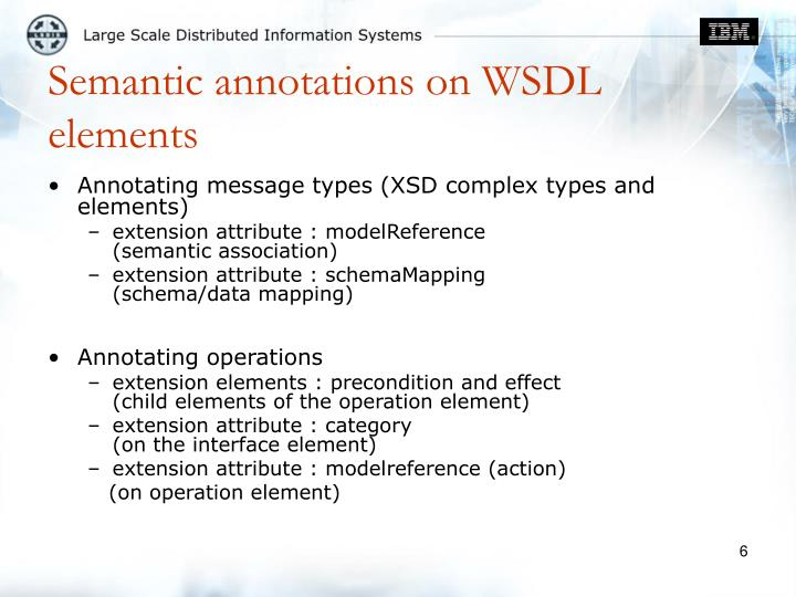 Semantic annotations on WSDL elements
