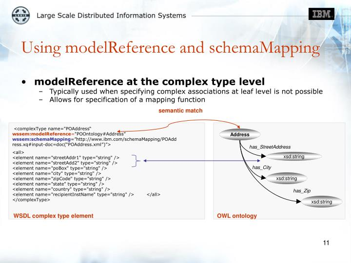 Using modelReference and schemaMapping
