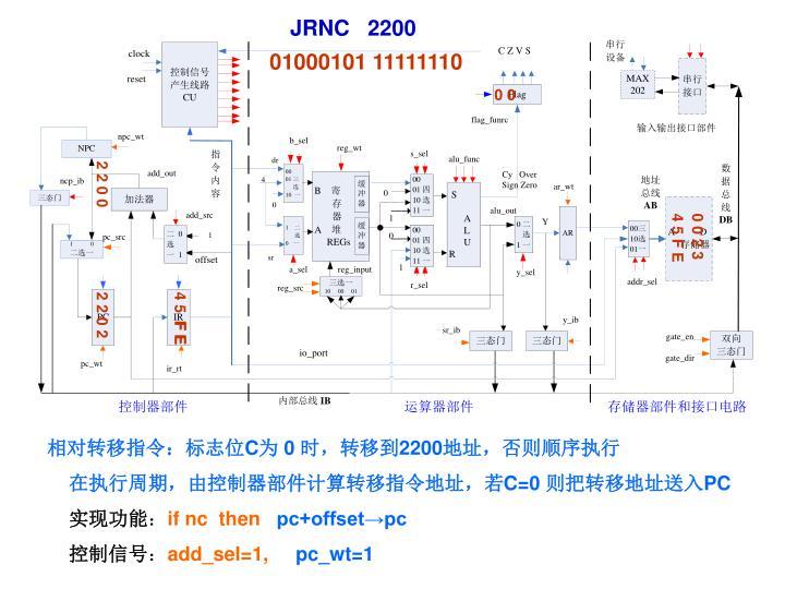JRNC   2200