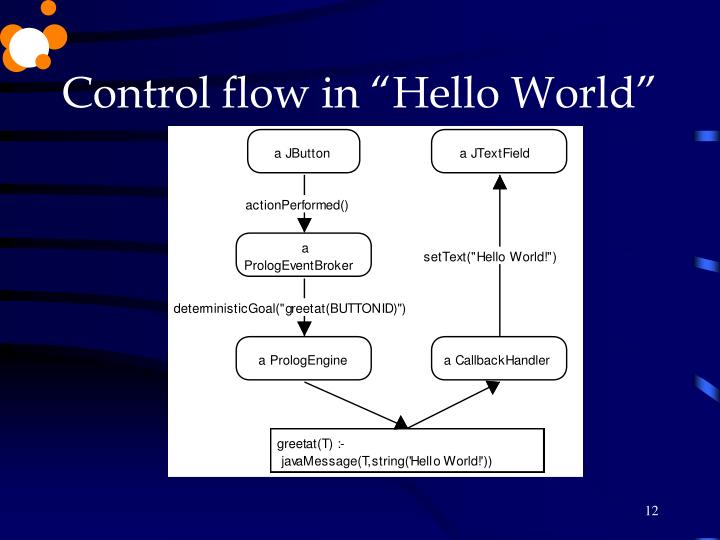 "Control flow in ""Hello World"""