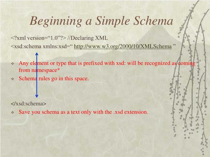 Beginning a Simple Schema