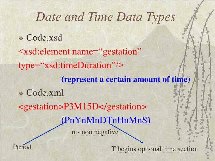 Date and Time Data Types