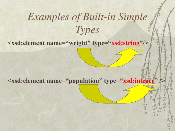 Examples of Built-in Simple Types
