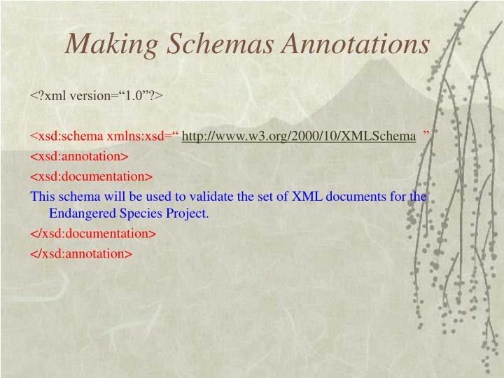 Making Schemas Annotations