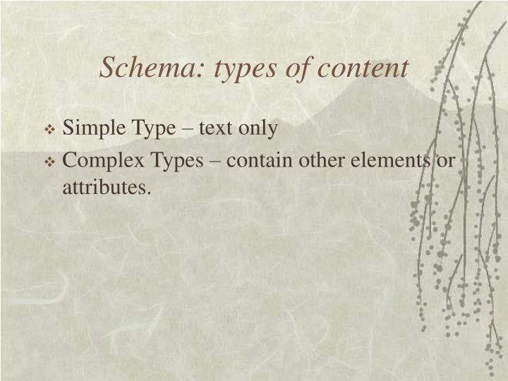Schema: types of content