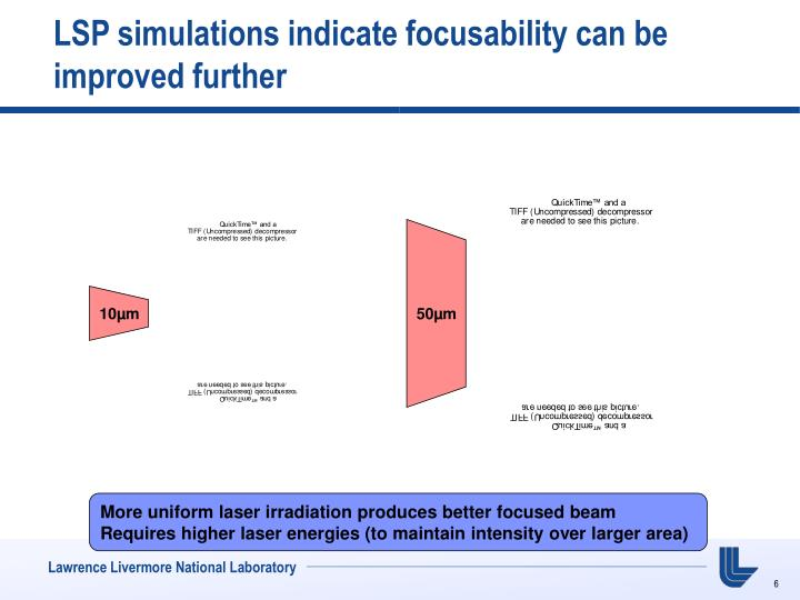 LSP simulations indicate focusability can be improved further