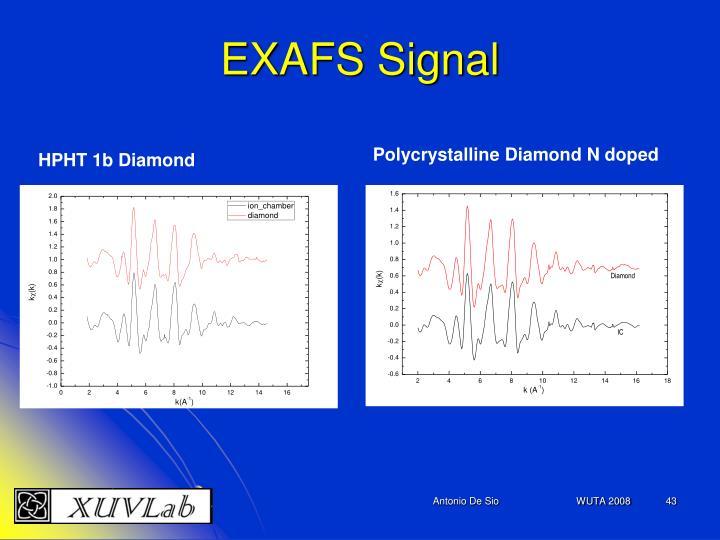 EXAFS Signal