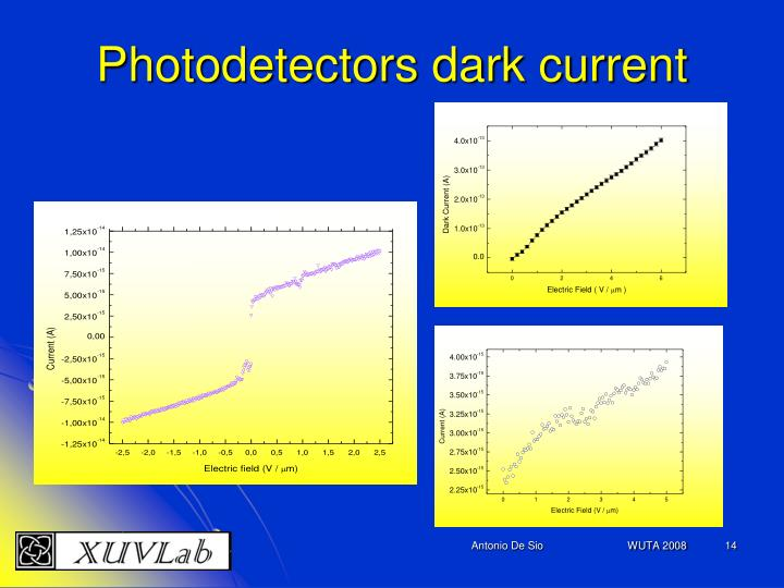 Photodetectors dark current