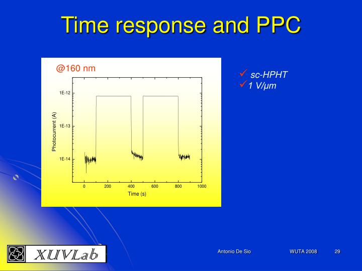 Time response and PPC