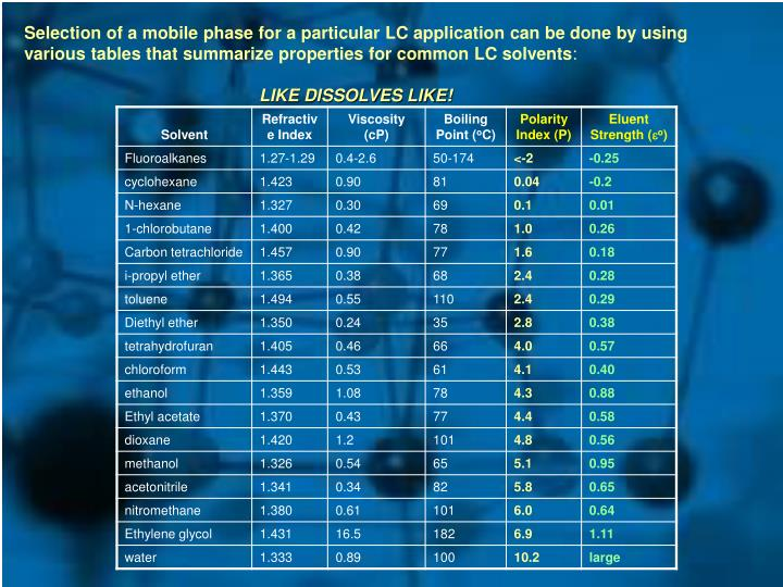 Selection of a mobile phase for a particular LC application can be done by using various tables that summarize properties for common LC solvents