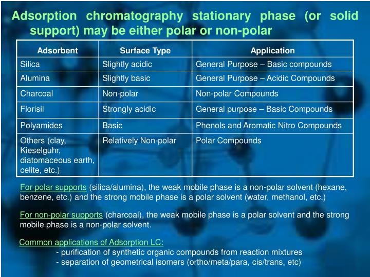 Adsorption chromatography stationary phase (or solid support) may be either polar or non-polar