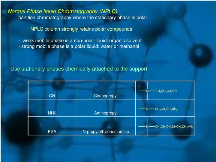 Normal Phase liquid Chromatography (NPLC)