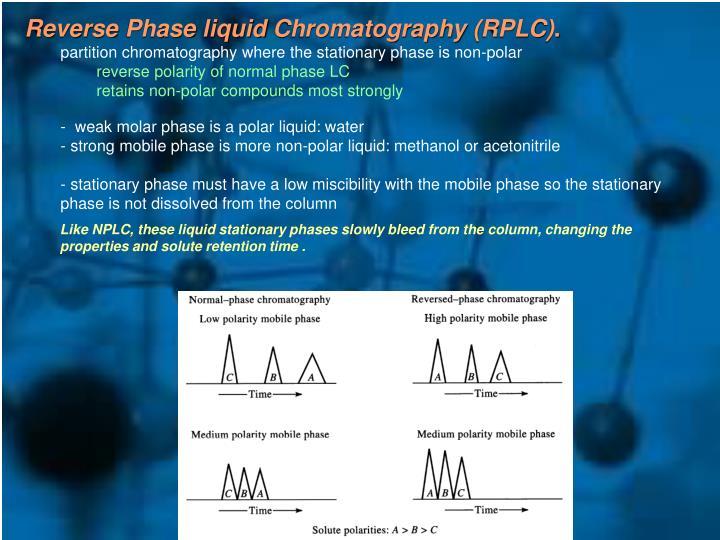 Reverse Phase liquid Chromatography (RPLC)