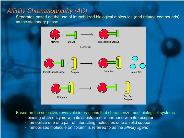 Affinity Chromatography (AC)