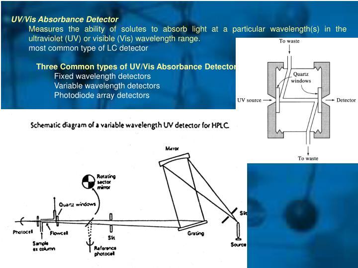 UV/Vis Absorbance Detector