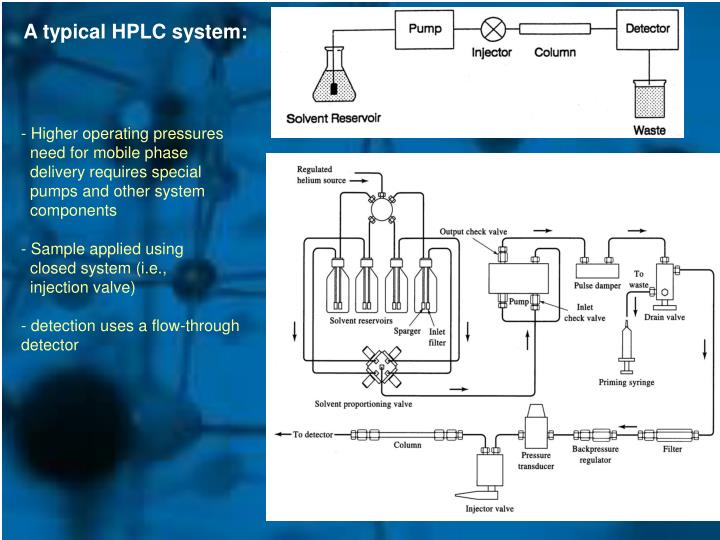 A typical HPLC system:
