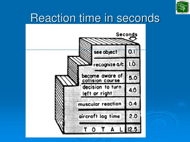 Reaction time in seconds