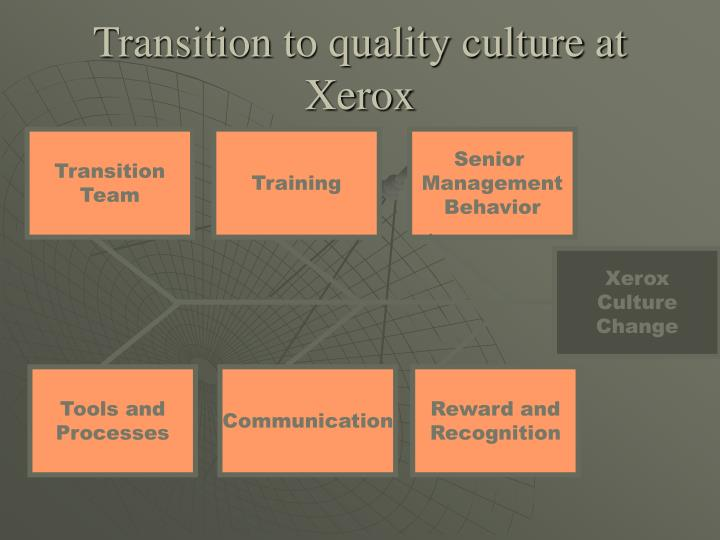 Transition to quality culture at Xerox
