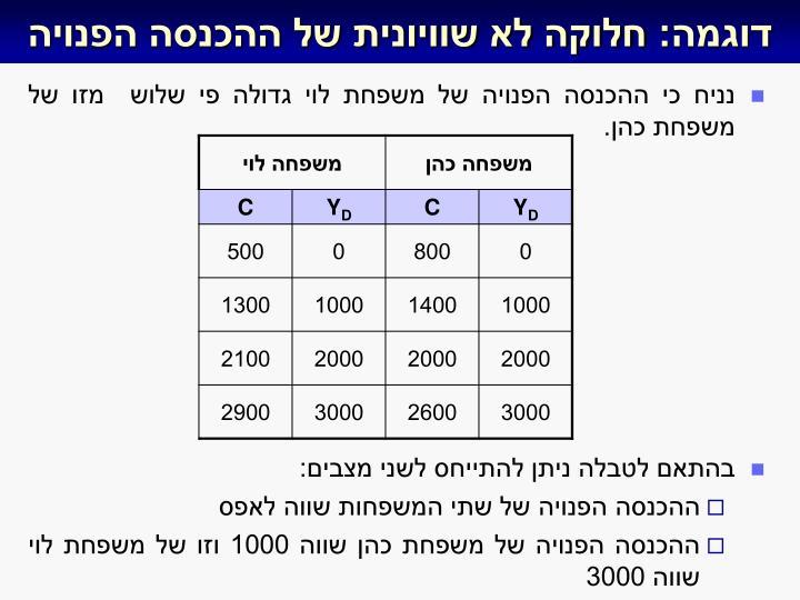 דוגמה: חלוקה לא שוויונית של ההכנסה הפנויה