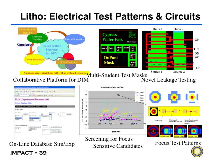 Litho: Electrical Test Patterns & Circuits