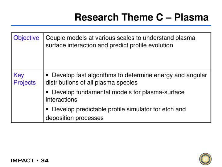 Research Theme C – Plasma
