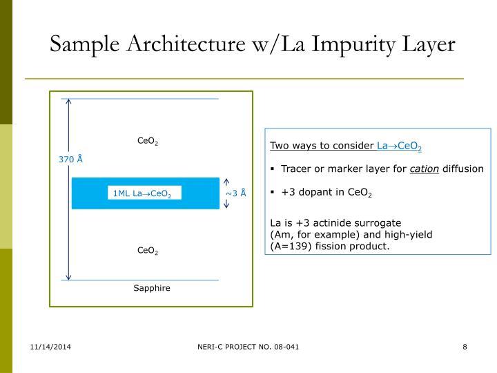 Sample Architecture w/La Impurity Layer
