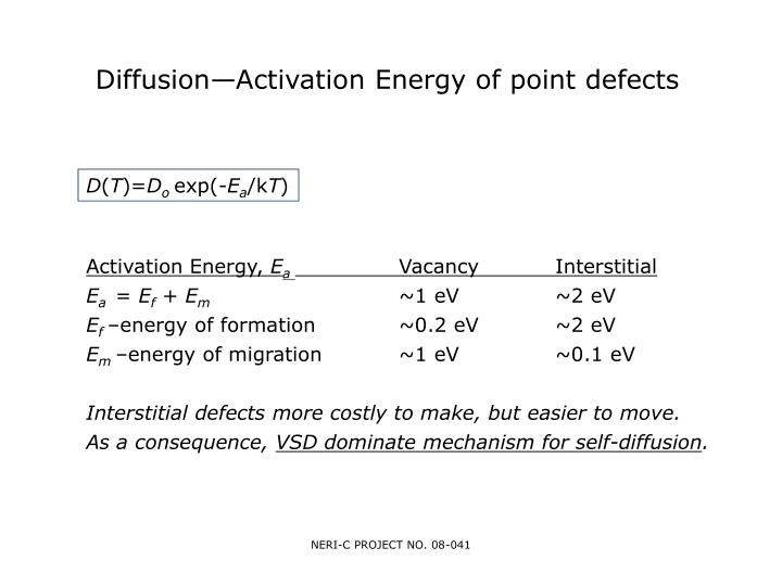 Diffusion—Activation Energy of point defects