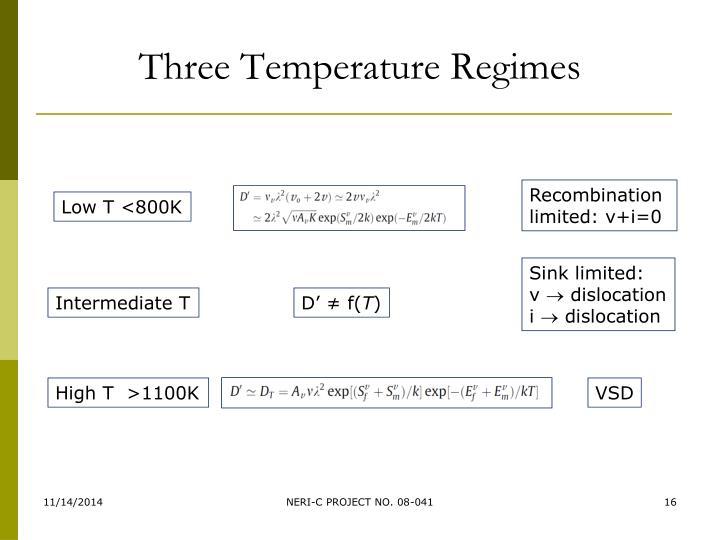 Three Temperature Regimes