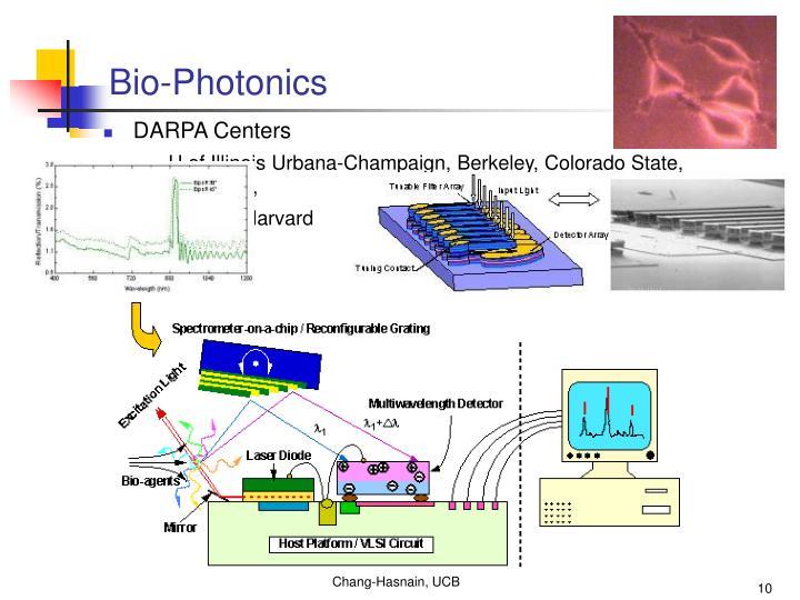 Bio-Photonics