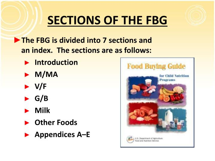 SECTIONS OF THE FBG