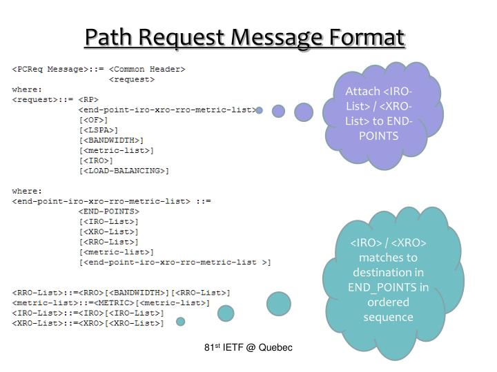 Path Request Message Format