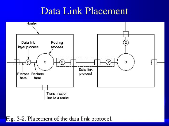 Data Link Placement
