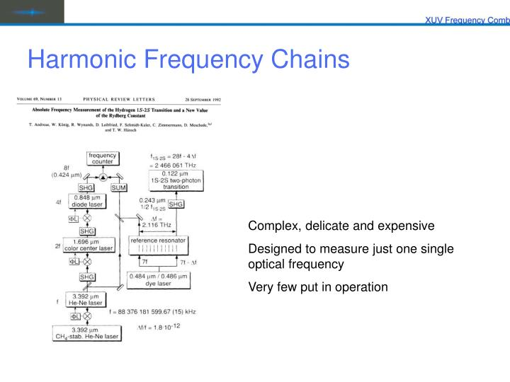 Harmonic Frequency Chains