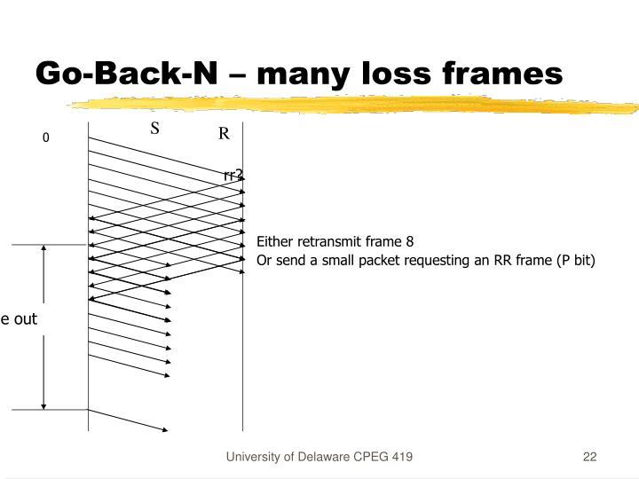 Go-Back-N – many loss frames