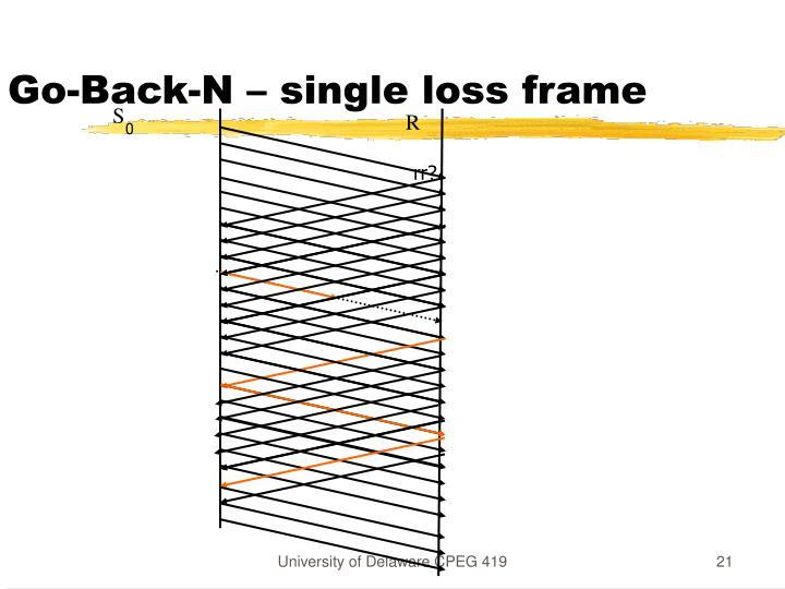 Go-Back-N – single loss frame