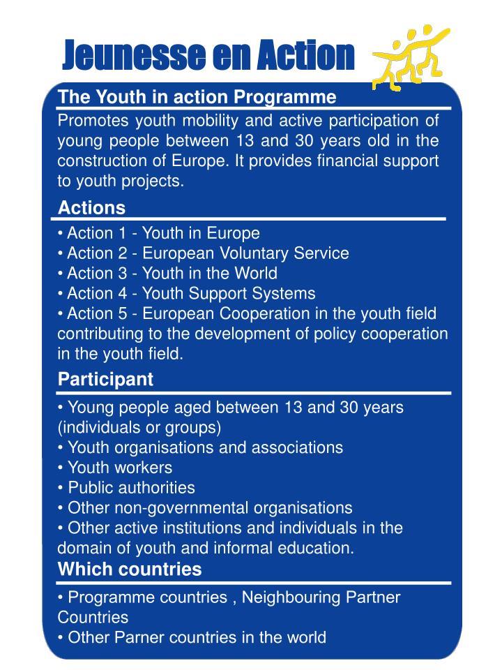 Jeunesse en Action